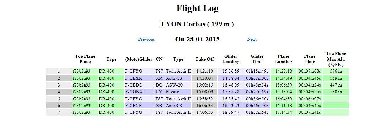 Flight Log CVVL