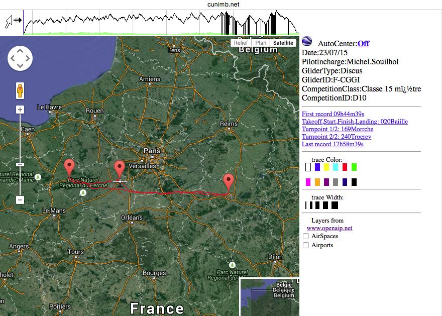 500km CP-Michel SOUILHOL
